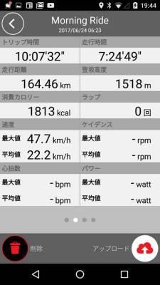 川崎-小田原 センチュリーライド