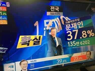 韓国の開票速報は・・