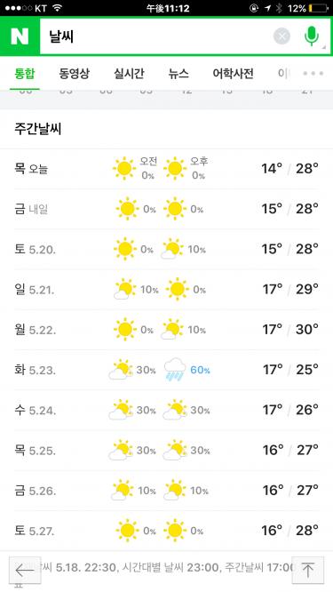 本格的な暑さになりつつある・・