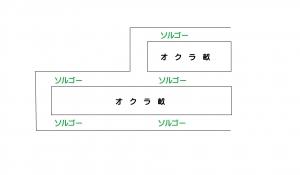 ソルゴー配置図