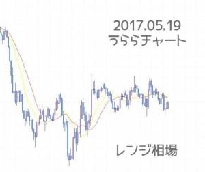 20170519レンジ