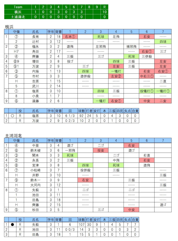 20170520横浜×土浦湖北
