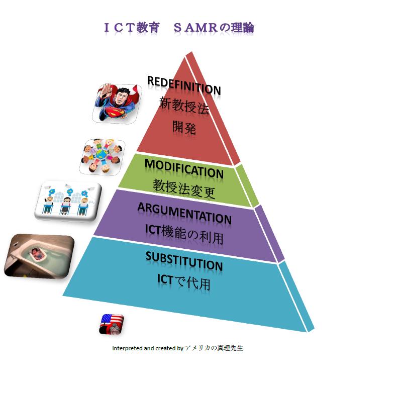 SAMRの理論 600