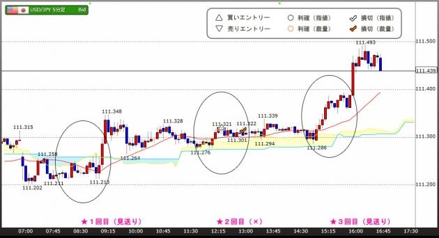 ハイレバFXトレードチャート(17.06.26)
