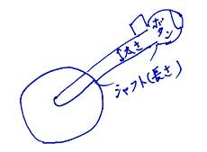 胃ろうシャフト部分図0604