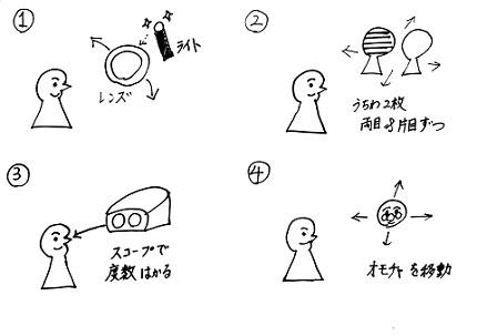 視力検査06092