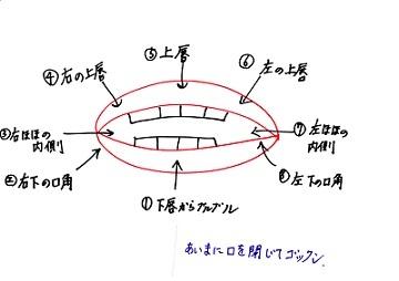 手袋マッサージ図0616
