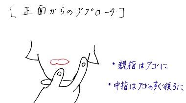 正面からの嚥下アプローチ図0618
