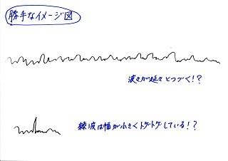 脳波のなんとなくイメージ0630