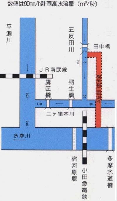 五反田川03