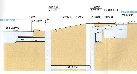 五反田川02