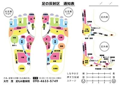 足裏の反射区表_通知表
