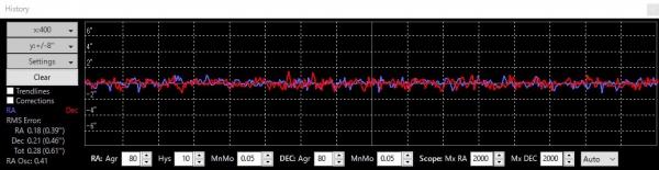 20170428_ガリバーのGPD2-Total-RMS-Error