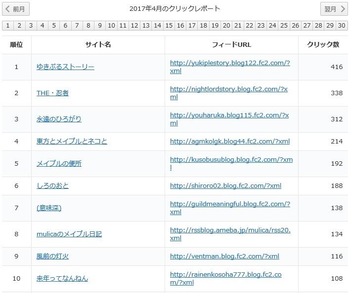 yukari2017年4月レポート