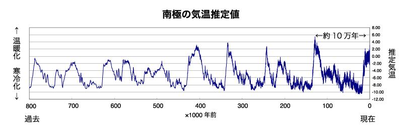Ice Age QA(1)