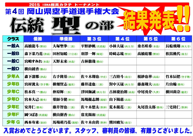 ■15型試合結果発表のコピー