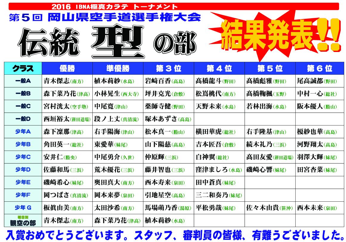 ■16型試合結果発表のコピー