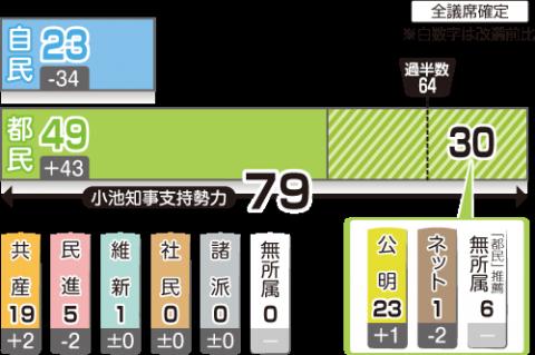 graph_kakutei.png