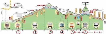 tateyama_map_shinryoku (450x144)