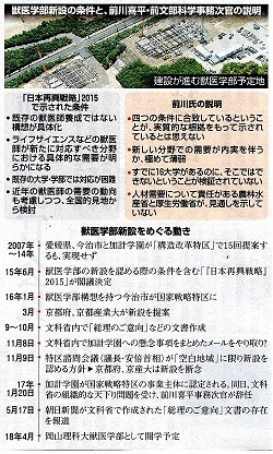 獣医学部新設と前川前次官の説明 - コピー