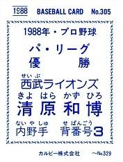 1988305d