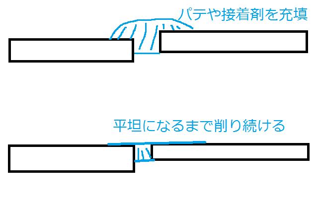 合わせ目4