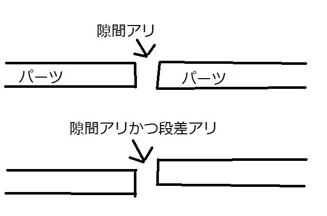 合わせ目3