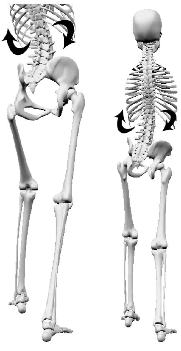 腰椎捻り歩き