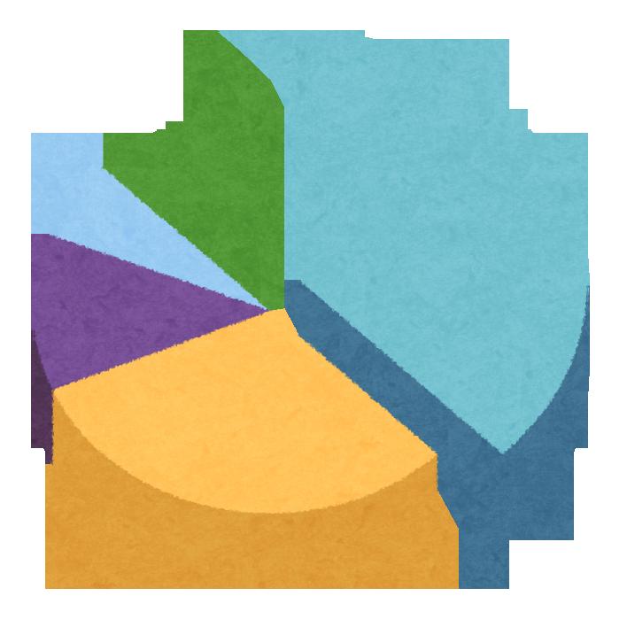 graph05_rittai3.png