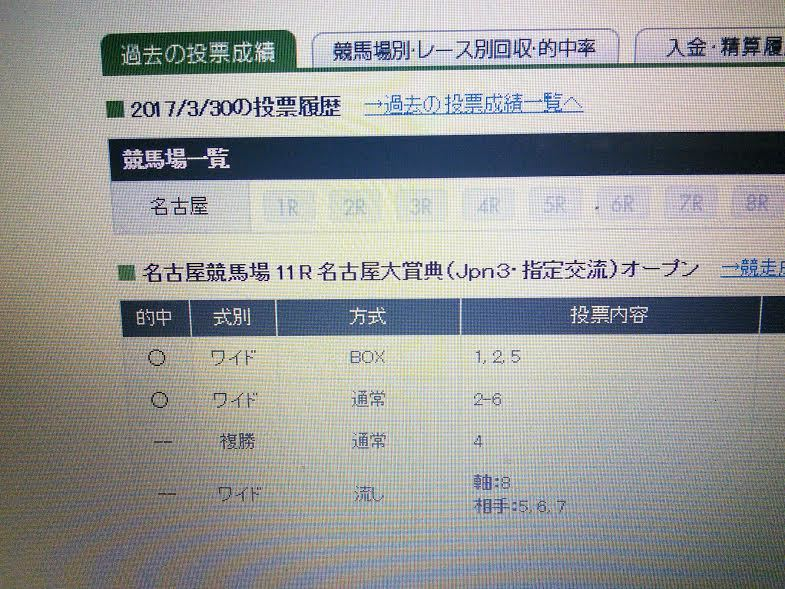 名古屋大賞典