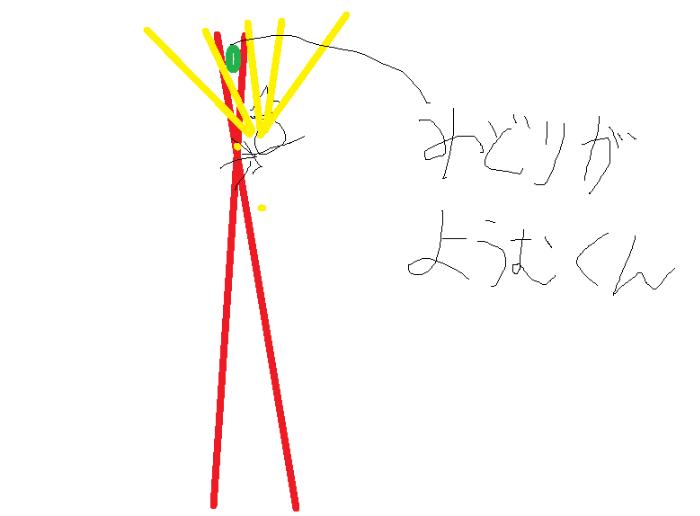 シュートザムーン例4