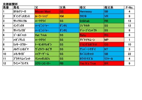 20170506京都新聞杯