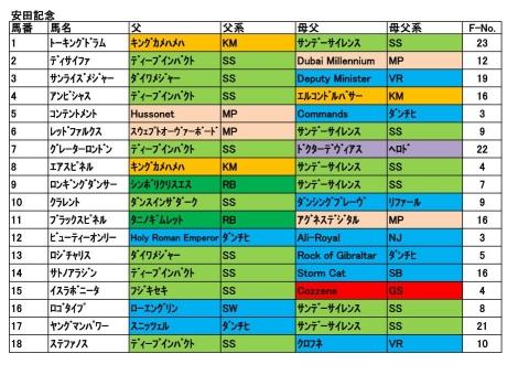20170604安田記念