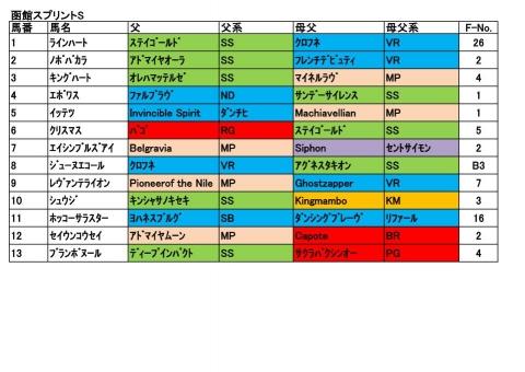 20170618函館スプリントS
