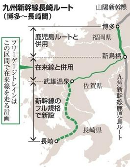 長崎新幹線ルート