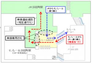 東京モノレール連絡通路1