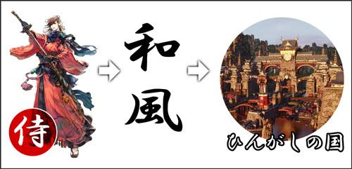 侍→和風→ひんがしの国