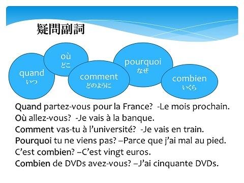フランス語文法5疑問詞スライド