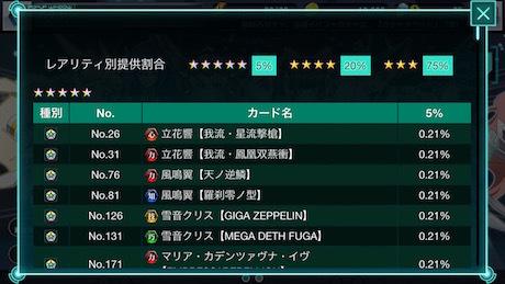 戦姫絶唱シンフォギアXD 評価レビュー 1