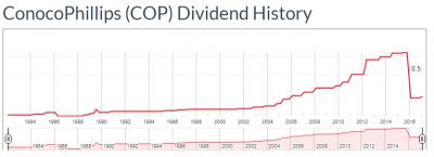 COP-dividata-20170510.png