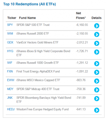 USA-ETF-redemptions-20176m.png
