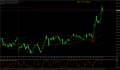 15eurjpy-m5-trading-point-of.png