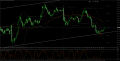 16usdjpy-m5-fxtrade-financial-co.png