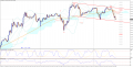 23eurjpy-m15-fxtrade-financial-co.png