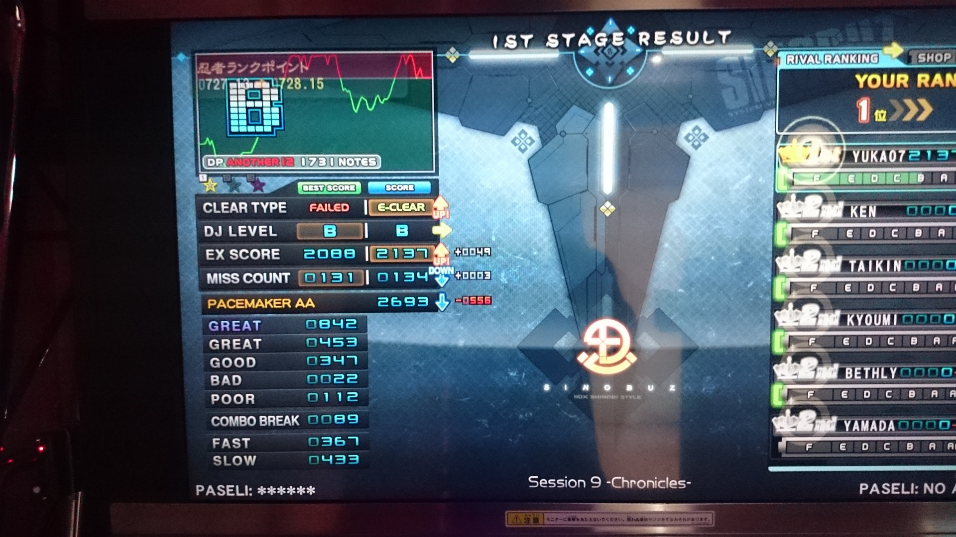 session9dpa
