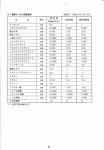 田村西部環境センター_0018 (708x1024)