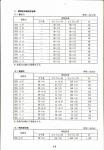 田村西部環境センター_0019 (712x1024)