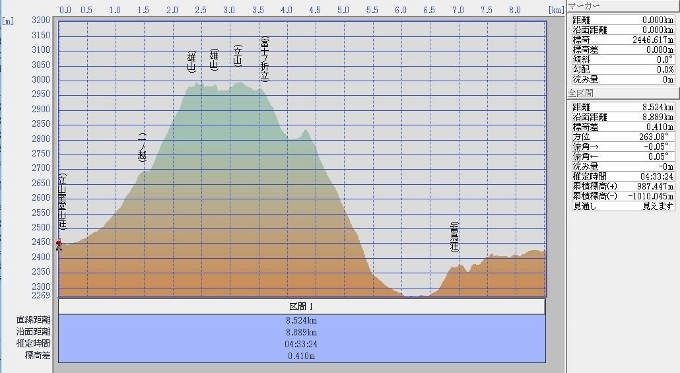 tutu (680x373)