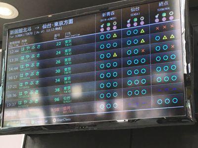 北海道新幹線 仙台・東京方面の空席の状況