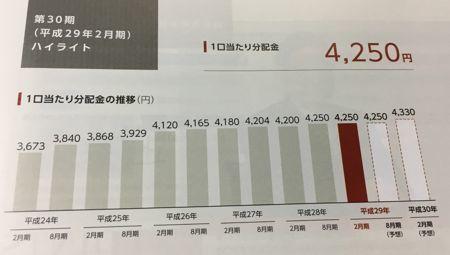 日本リテールファンド投資法人 分配金は安定です
